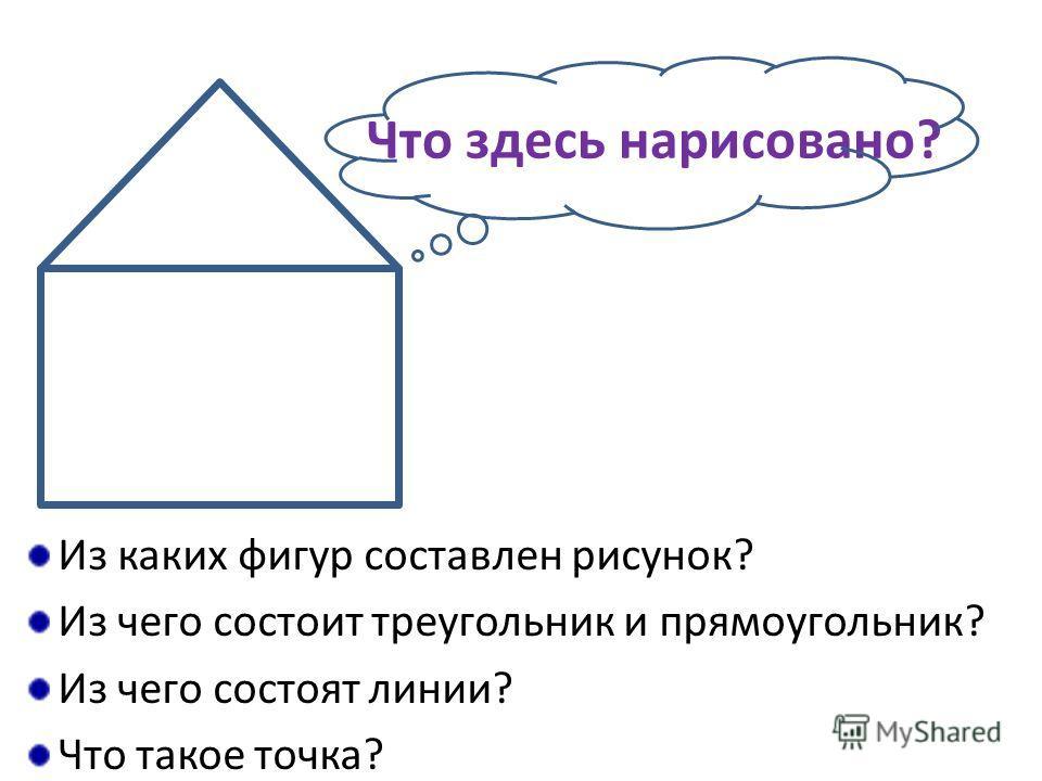 Что здесь нарисовано? Из каких фигур составлен рисунок? Из чего состоит треугольник и прямоугольник? Из чего состоят линии? Что такое точка?