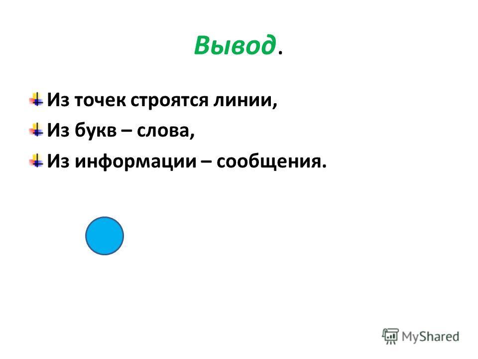 Вывод. Из точек строятся линии, Из букв – слова, Из информации – сообщения.