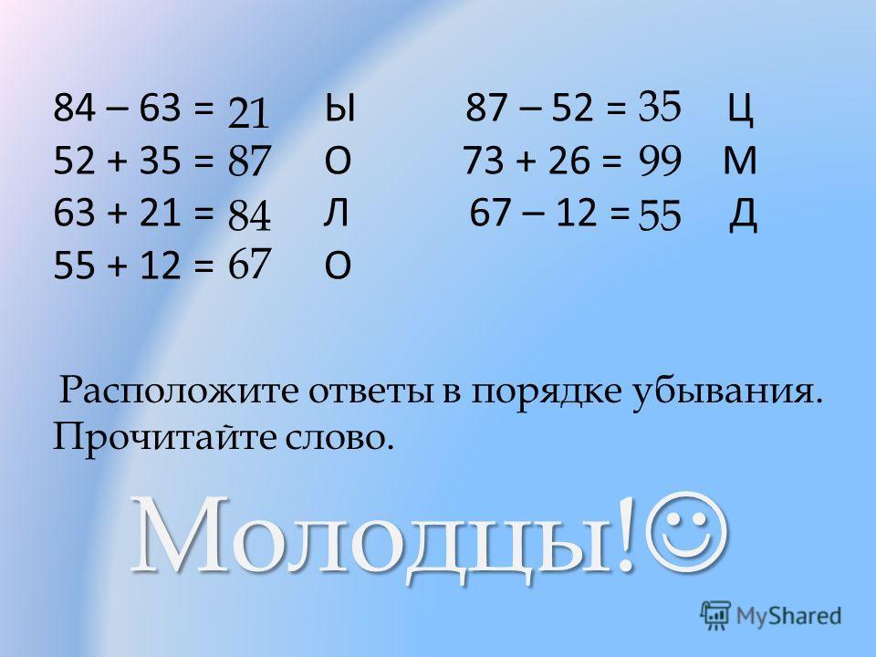 84 – 63 = Ы 87 – 52 = Ц 52 + 35 = О 73 + 26 = М 63 + 21 = Л 67 – 12 = Д 55 + 12 = О Расположите ответы в порядке убывания. Прочитайте слово. 21 87 84 67 35 99 55 Молодцы! Молодцы!
