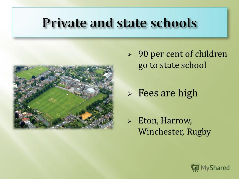 90 per cent of children go to state school Fees are high Eton, Harrow, Winchester, Rugby