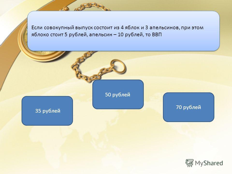 Вариант 1 (уровень 3) 50 рублей 35 рублей 70 рублей Если совокупный выпуск состоит из 4 яблок и 3 апельсинов, при этом яблоко стоит 5 рублей, апельсин – 10 рублей, то ВВП