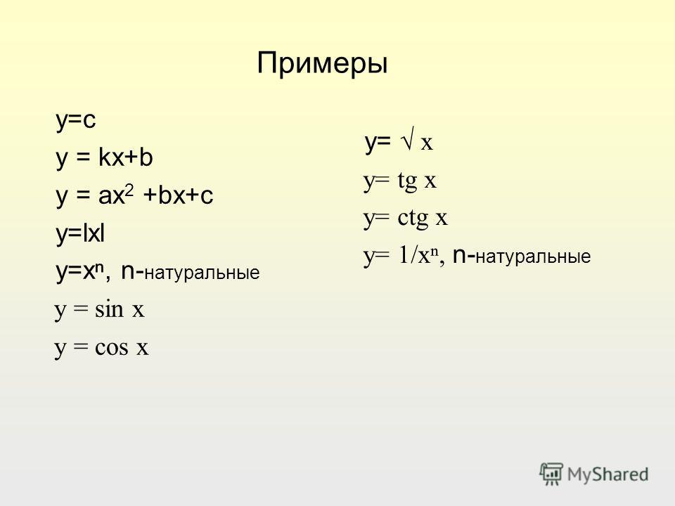 y=c y = kx+b y = ax 2 +bx+c y=lxl y=x, n- натуральные y = sin x y = cos x y= x y= tg x y= ctg x y= 1/x, n- натуральные Примеры