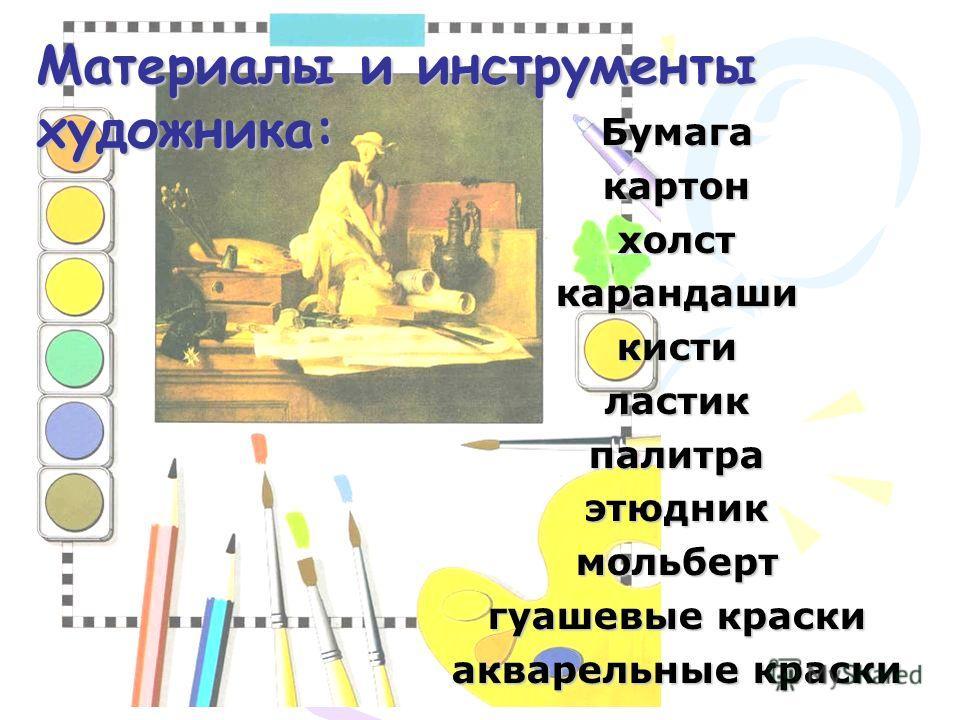 Материалы и инструменты художника: Бумагакартонхолсткарандашикистиластикпалитраэтюдникмольберт гуашевые краски акварельные краски
