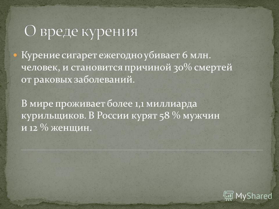 Курение сигарет ежегодно убивает 6 млн. человек, и становится причиной 30% смертей от раковых заболеваний. В мире проживает более 1,1 миллиарда курильщиков. В России курят 58 % мужчин и 12 % женщин.