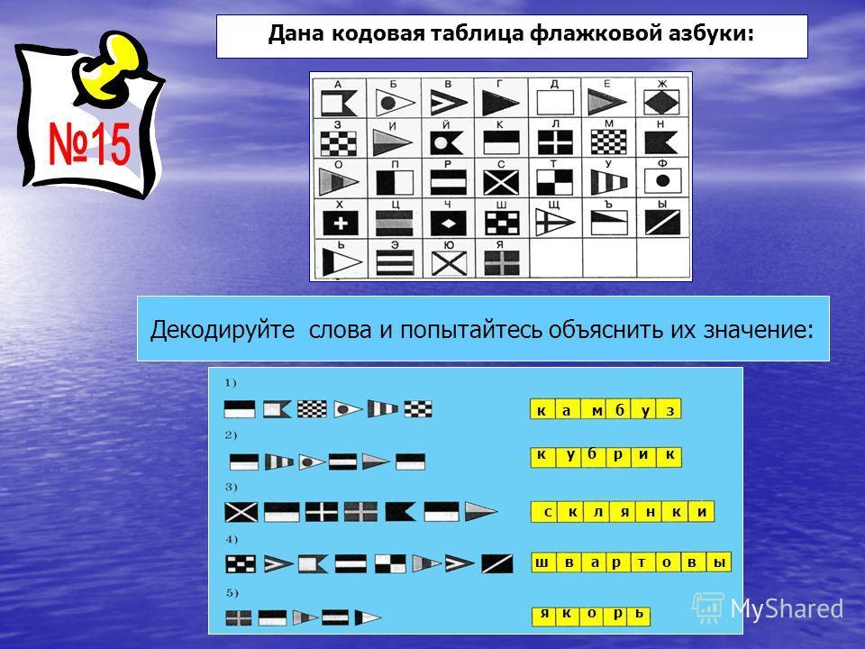 Дана кодовая таблица флажковой азбуки: Декодируйте слова и попытайтесь объяснить их значение: к а м б у з к у б р и к с к л я н к и ш в а р т о в ы я к о р ь