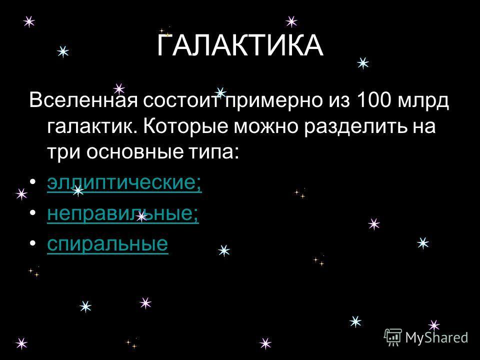 ГАЛАКТИКА Вселенная состоит примерно из 100 млрд галактик. Которые можно разделить на три основные типа: эллиптические; неправильные; спиральные