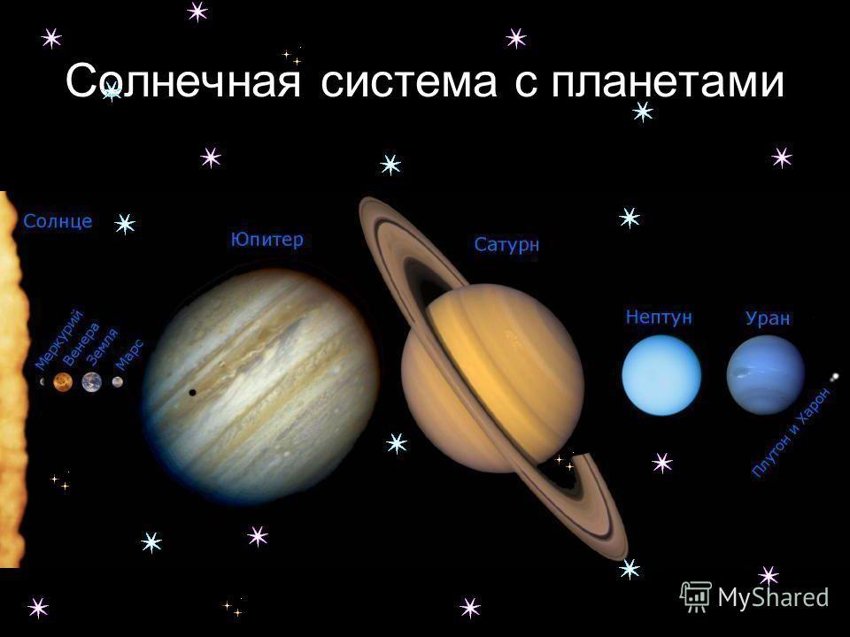 Солнечная система с планетами Расположены в порядке их удаленности от Солнца Меркурий, Венера, Земля, Марс, Юпитер, Сатурн, Уран, Нептун и Плутон