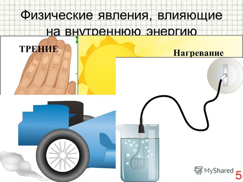 Физические явления, влияющие на внутреннюю энергию Нагревание ТРЕНИЕ