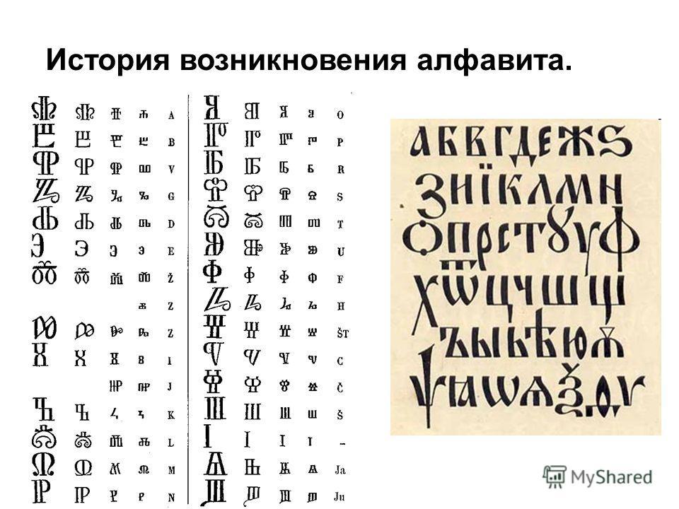 История возникновения алфавита.