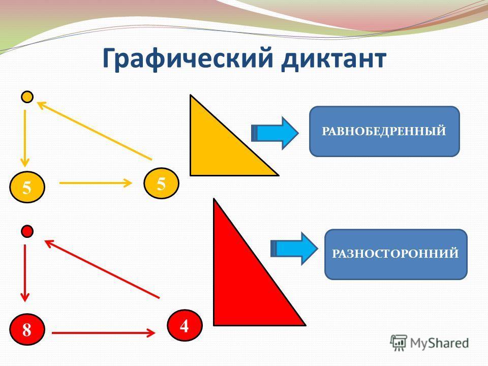 Графический диктант 5 5 8 4 РАВНОБЕДРЕННЫЙ РАЗНОСТОРОННИЙ