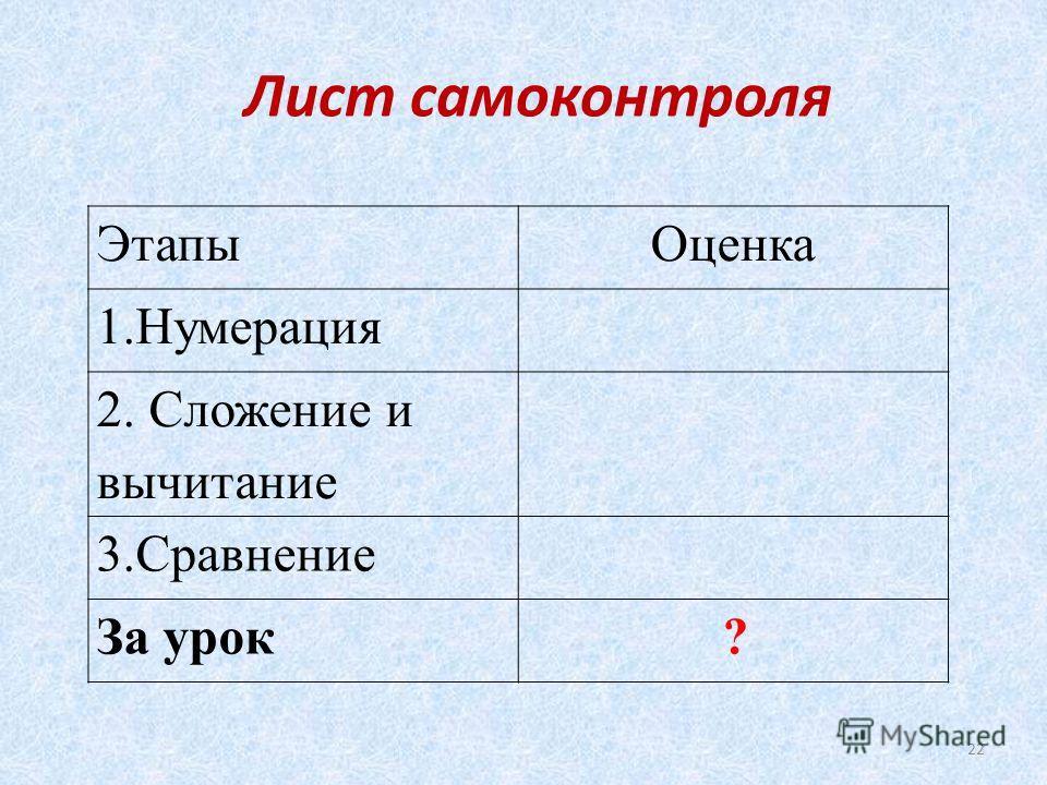Этапы Оценка 1. Нумерация 2. Сложение и вычитание 3. Сравнение За урок ? Лист самоконтроля 22