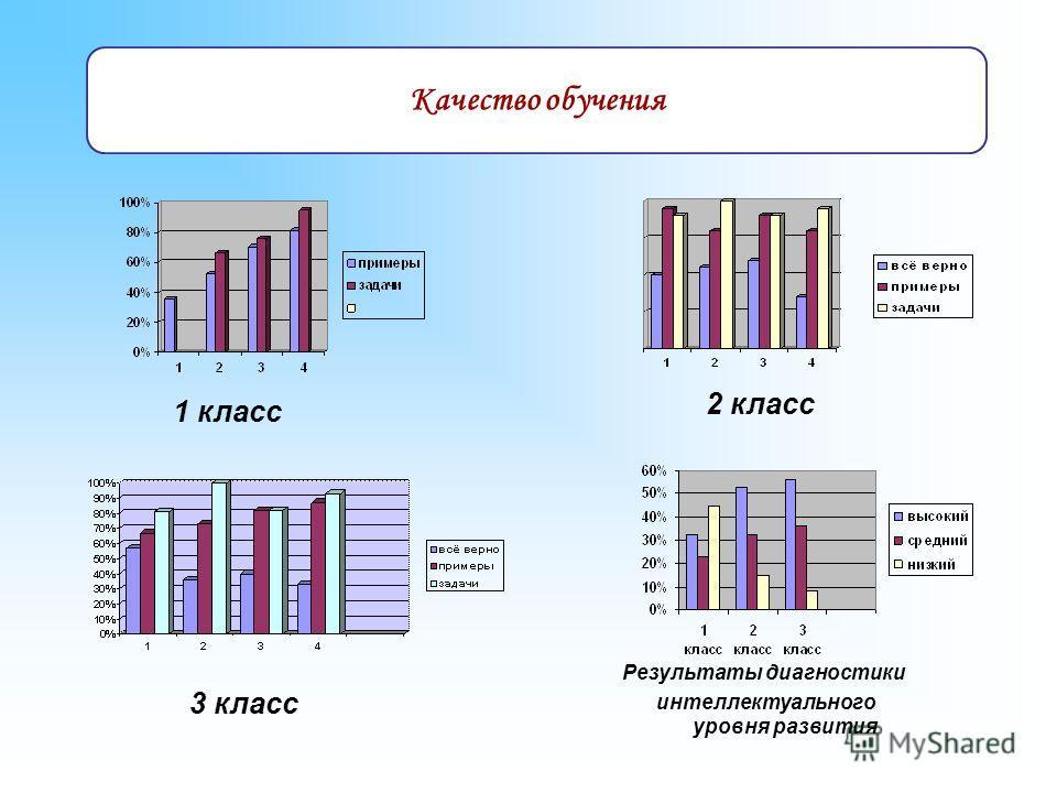 Работа в парах 1 способ 15 – 2 – 5 2 способ 15 – 2 = 13 13 – 5 = 8 3 способ 15 – (2 + 3)