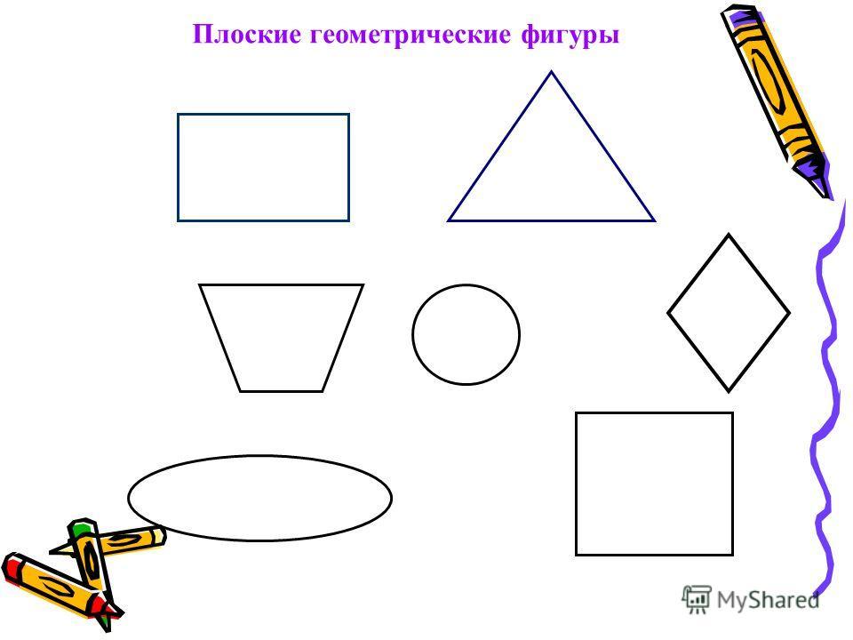 «Геометрия – раздел математики, в котором изучаются пространственные формы и способы их измерения» С.И. Ожегов