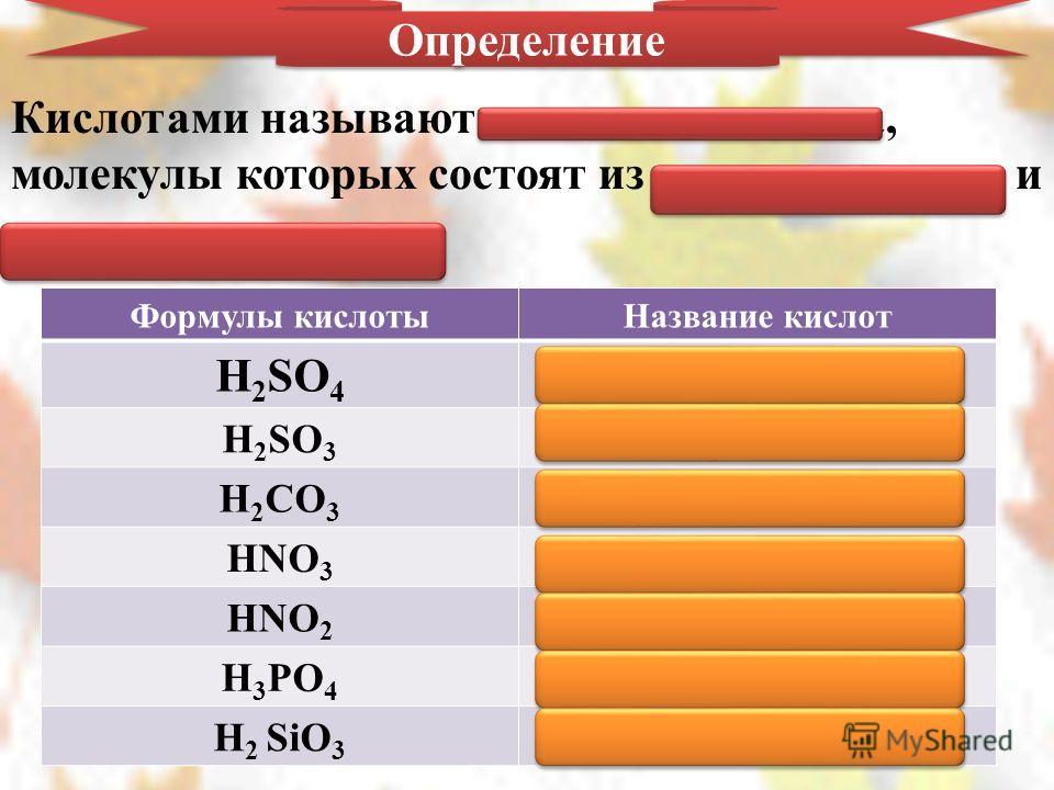 Определение Кислотами называют сложные вещества, молекулы которых состоят из атомов водорода и кислотного остатка Формулы кислоты Название кислот H 2 SO 4 Серная H 2 SO 3 Сернистая H 2 CO 3 Угольная HNO 3 Азотная HNO 2 Азотистая H 3 PO 4 Фосфорная H