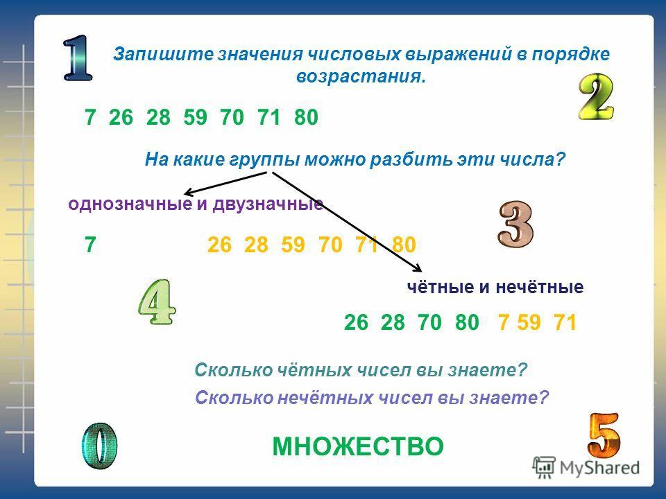 На какие группы мы можем разбить выражения, которые решали? 6 х 5 – 4 = 26 32 : 4 = 8 (см) (19 + 44) : 9 = 6 64 – 9 х 4 = 28 90 – 19 = 71 630 : 9 = 70 8 х 5 = 40 (кв. см) 36 : 3 = 12 (см) 36 х 2 = 72 (см) 14 + 4 = 18 (л.) 7 х 5 + 8 х 3 = 59 2 х (6 х