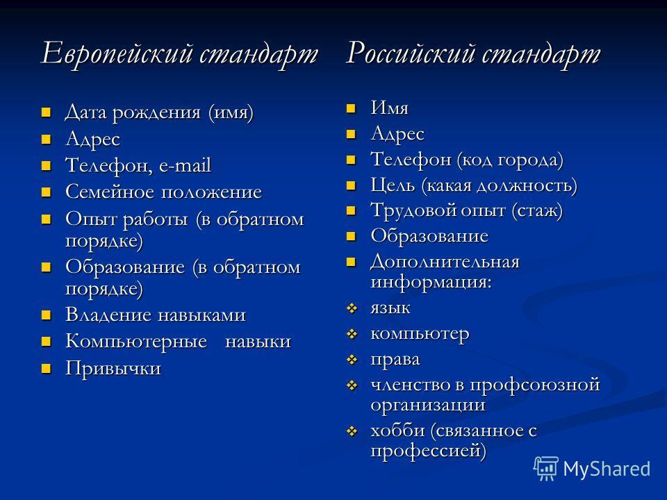 Европейский стандарт Дата рождения (имя) Дата рождения (имя) Адрес Адрес Телефон, e-mail Телефон, e-mail Семейное положение Семейное положение Опыт работы (в обратном порядке) Опыт работы (в обратном порядке) Образование (в обратном порядке) Образова