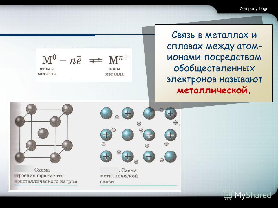 Связь в металлах и сплавах между атом- ионами посредством обобществленных электронов называют металлической.