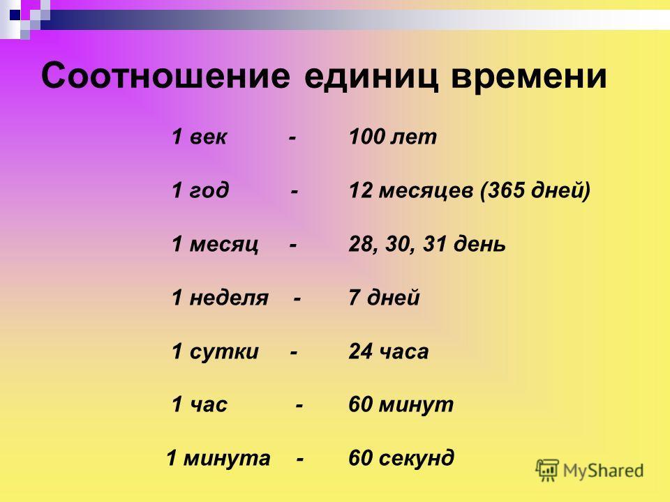 Соотношение единиц времени 1 век - 1 год - 1 месяц - 1 неделя - 1 сутки - 1 час - 1 минута - 100 лет 12 месяцев (365 дней) 28, 30, 31 день 7 дней 24 часа 60 минут 60 секунд