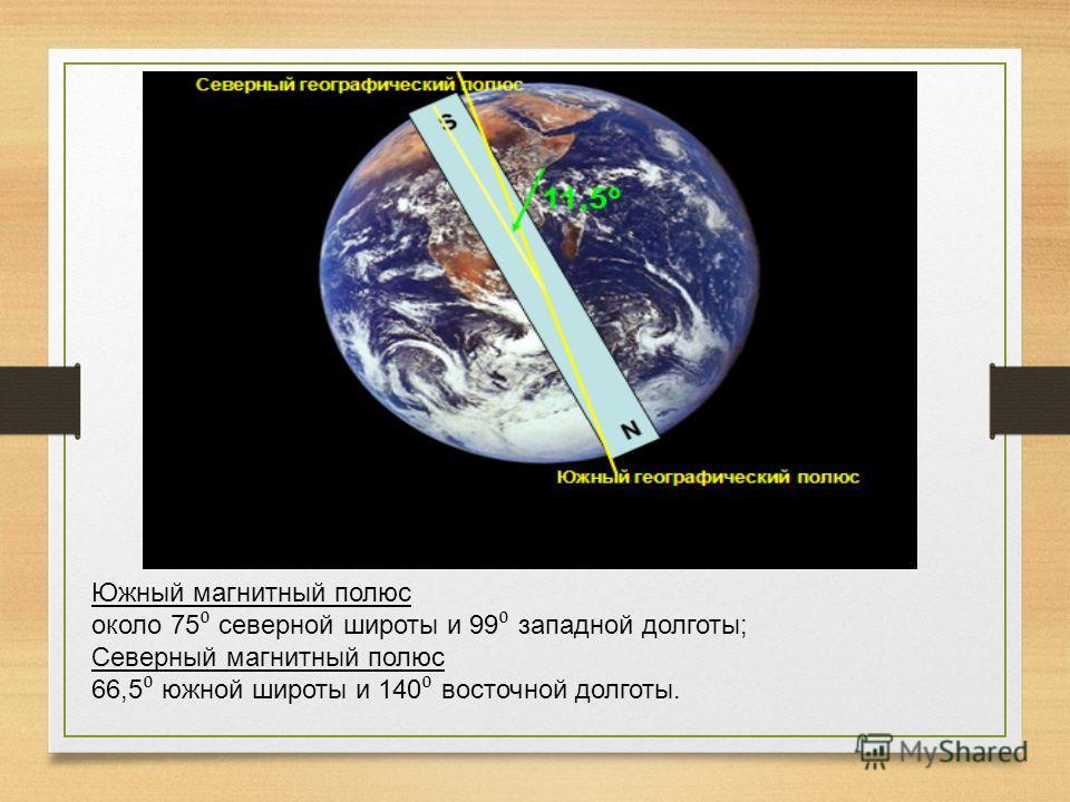 Южный магнитный полюс около 75 северной широты и 99 западной долготы; Северный магнитный полюс 66,5 южной широты и 140 восточной долготы.