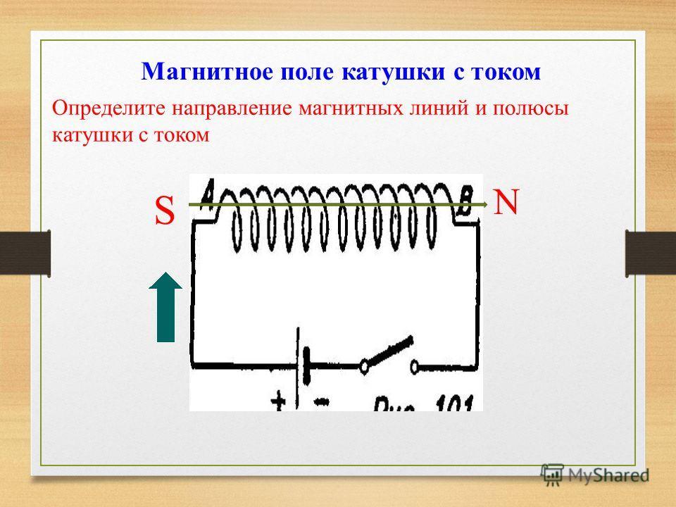 Определите направление магнитных линий и полюсы катушки с током Магнитное поле катушки с током N S