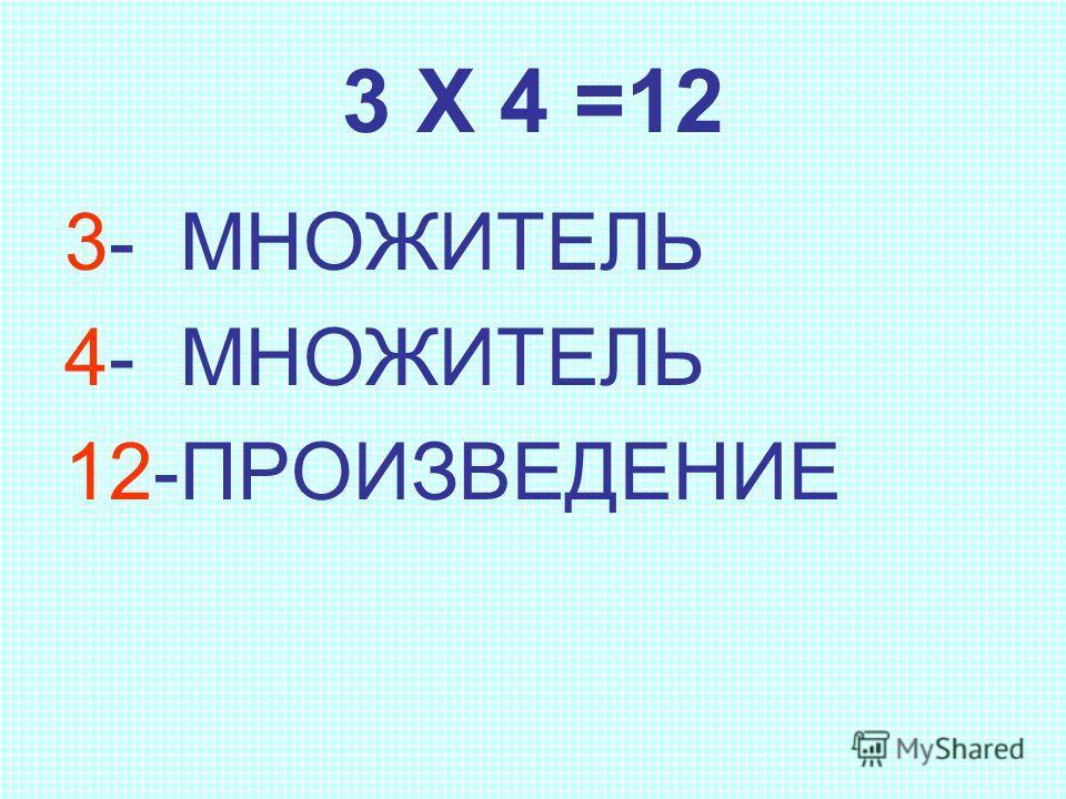 3 Х 4 =12 3- МНОЖИТЕЛЬ 4- МНОЖИТЕЛЬ 12-ПРОИЗВЕДЕНИЕ