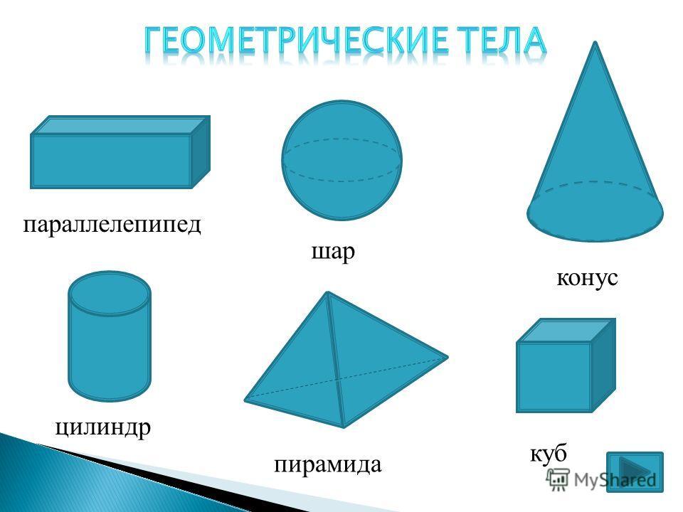 параллелепипед шар конус цилиндр пирамида куб
