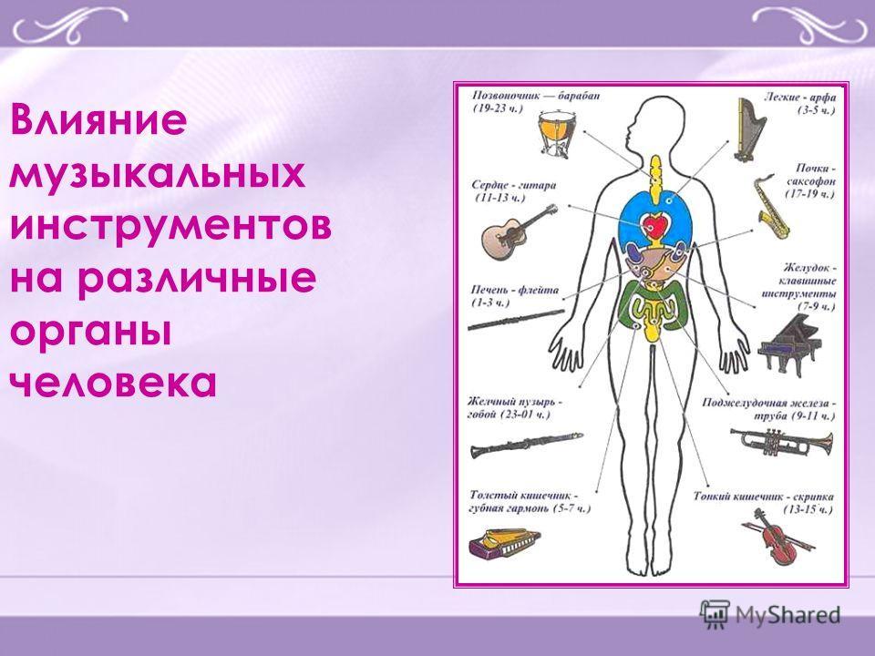 Влияние музыкальных инструментов на различные органы человека