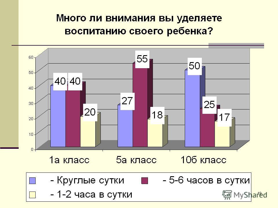 г.Хабаровск - Е.П.Таничева 19