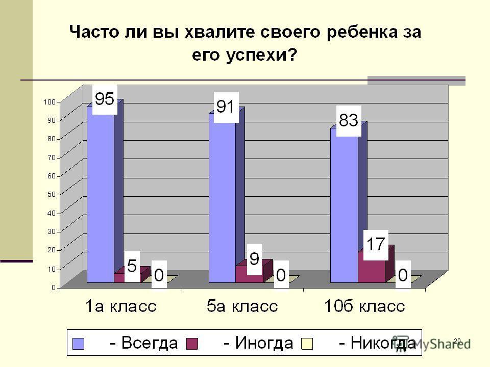 г.Хабаровск - Е.П.Таничева 20
