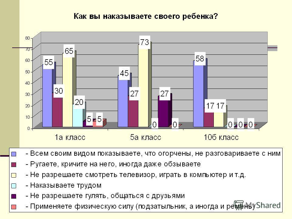 г.Хабаровск - Е.П.Таничева 22