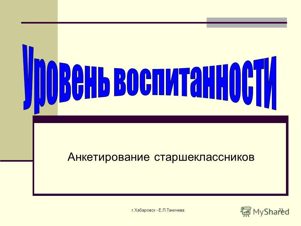 г.Хабаровск - Е.П.Таничева 33 Анкетирование старшеклассников
