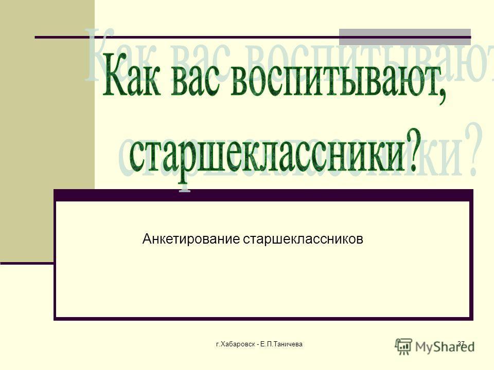 г.Хабаровск - Е.П.Таничева 37 Анкетирование старшеклассников