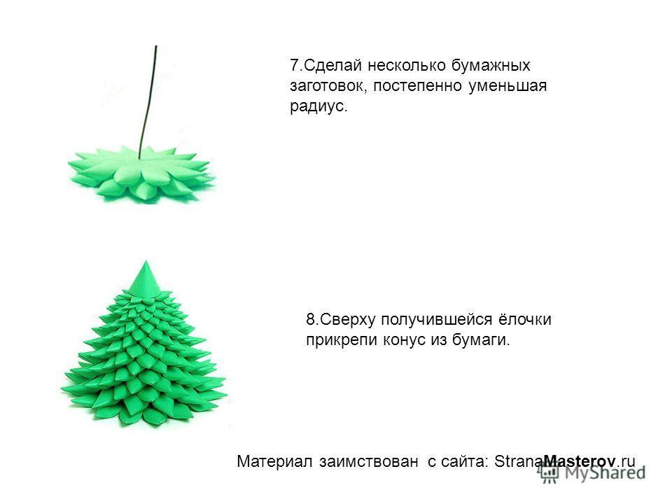 7. Сделай несколько бумажных заготовок, постепенно уменьшая радиус. 8. Сверху получившейся ёлочки прикрепи конус из бумаги. Материал заимствован с сайта: StranaMasterov.ru