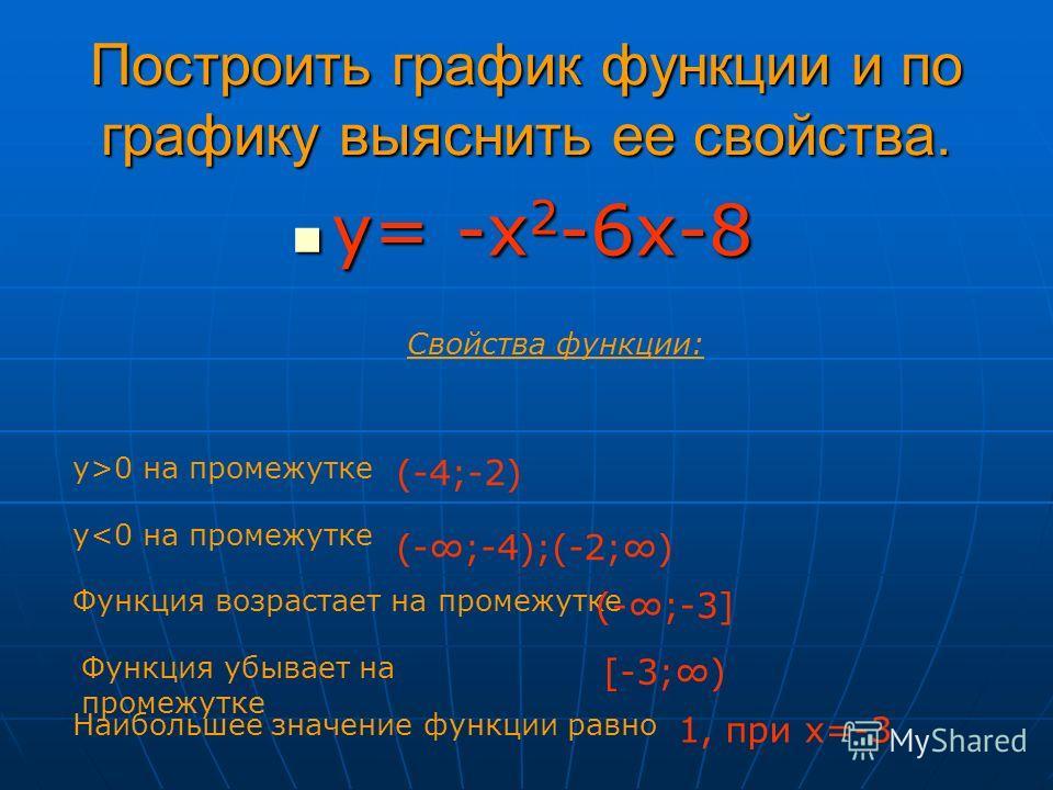 Построить график функции и по графику выяснить ее свойства. у= -х 2 -6 х-8 у= -х 2 -6 х-8 Свойства функции: у>0 на промежутке у