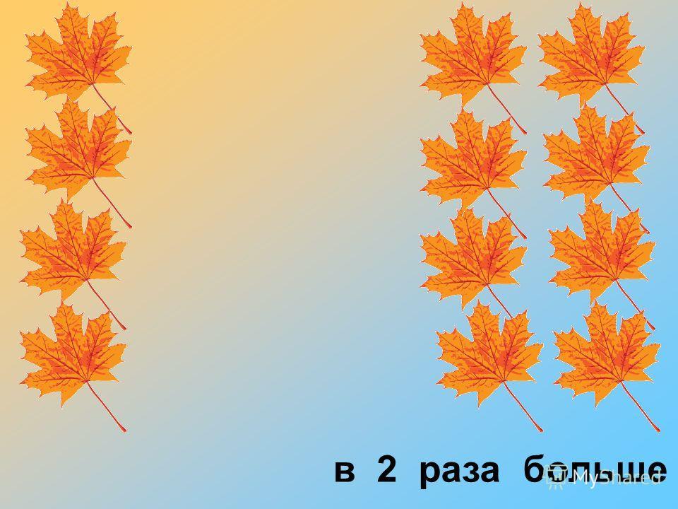 ПРОВЕРИМ 2 4=8 (г.) 7 4=28 (я.) 9 : 3=3 (ш.) 8 : 2=4 (у.)