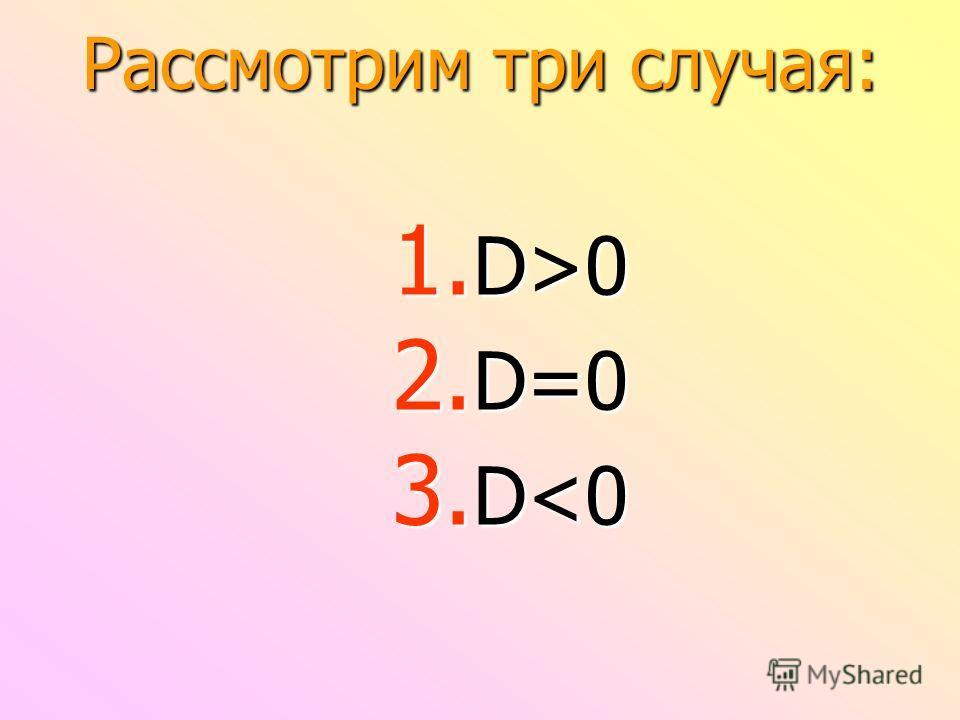 Рассмотрим три случая: 1. D >0 2. D =0 3. D