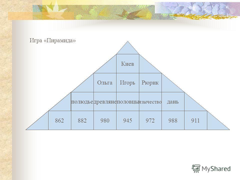 Киев Игорь 945 половцы язычество 972980 древляне Ольга Рюрик дань 911988862882 полюдье Игра «Пирамида»