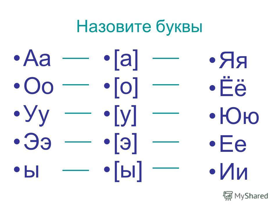 Картинки по запросу обозначение мягкости-твердости согласного на письме эльконин-давыдов