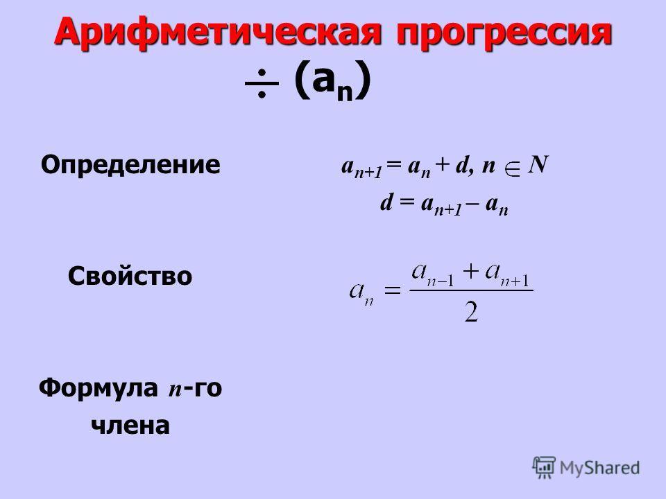 Арифметическая прогрессия Арифметическая прогрессия (а n ) Определение Свойство Формула n -го члена a n+1 = a n + d, n N d = a n+1 – a n