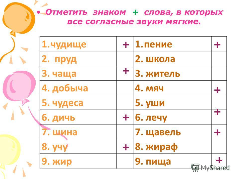 1.чудище 1. пение 2. пруд 2. школа 3. чаща 3. житель 4. добыча 4. мяч 5. чудеса 5. уши 6. дичь 6. лечу 7. шина 7. щавель 8. учу 8. жираф 9. жир 9. пища Отметить знаком + слова, в которых все согласные звуки мягкие. + + + + + + + + +