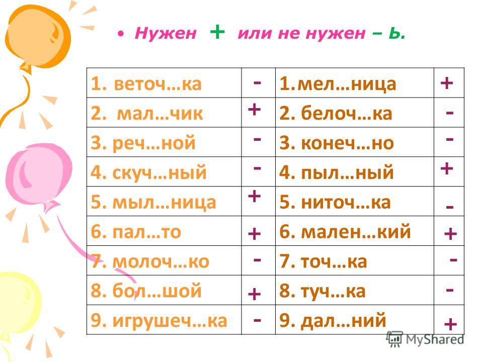 Нужен + или не нужен – Ь. 1. веточ…ка 1.мел…ница 2. мал…чик 2. белоч…ка 3. реч…ной 3. конеч…но 4. скуч…ный 4. пыл…ный 5. мыл…ница 5. ниточ…ка 6. пал…то 6. мален…кий 7. молоч…ко 7. точ…ка 8. бол…шой 8. туч…ка 9. игрушеч…ка 9. дал…ний + + + + + + + + -