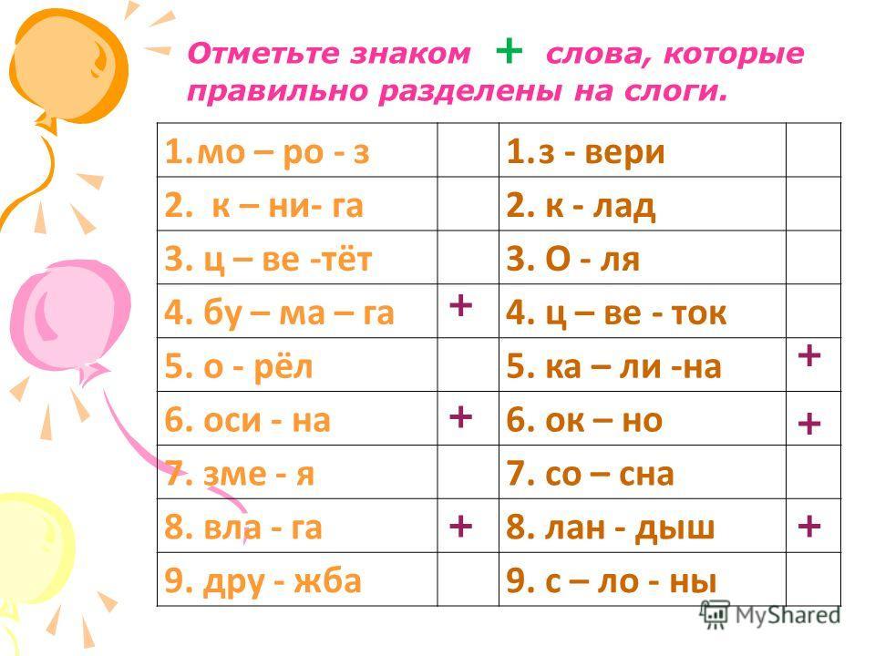 1. мо – ро - з 1. з - вери 2. к – ни- га 2. к - лад 3. ц – ве -тёт 3. О - ля 4. бу – ма – га 4. ц – ве - ток 5. о - рёл 5. ка – ли -на 6. оси - на 6. ок – но 7. зме - я 7. со – сна 8. вла - га 8. лан - дыш 9. дру - жба 9. с – ло - ны Отметьте знаком