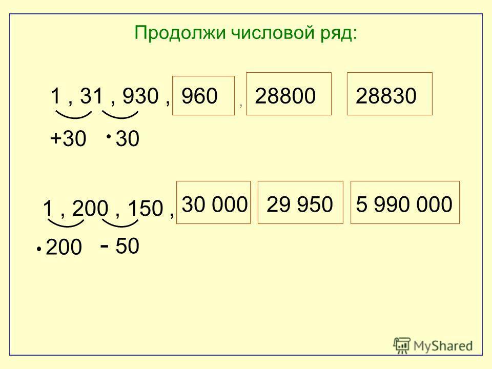 Продолжи числовой ряд: 1, 31, 930,9602880028830 30+30 1, 200, 150, 30 00029 9505 990 000 200 - 50,