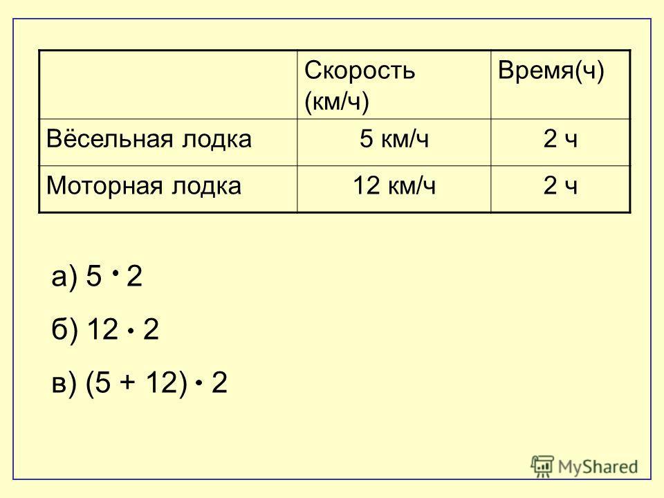 Скорость (км/ч) Время(ч) Вёсельная лодка 5 км/ч 2 ч Моторная лодка 12 км/ч 2 ч а) 5 2 б) 12 2 в) (5 + 12) 2