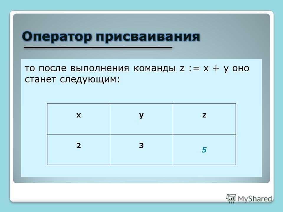 то после выполнения команды z := x + y оно станет следующим: xyz 23 5