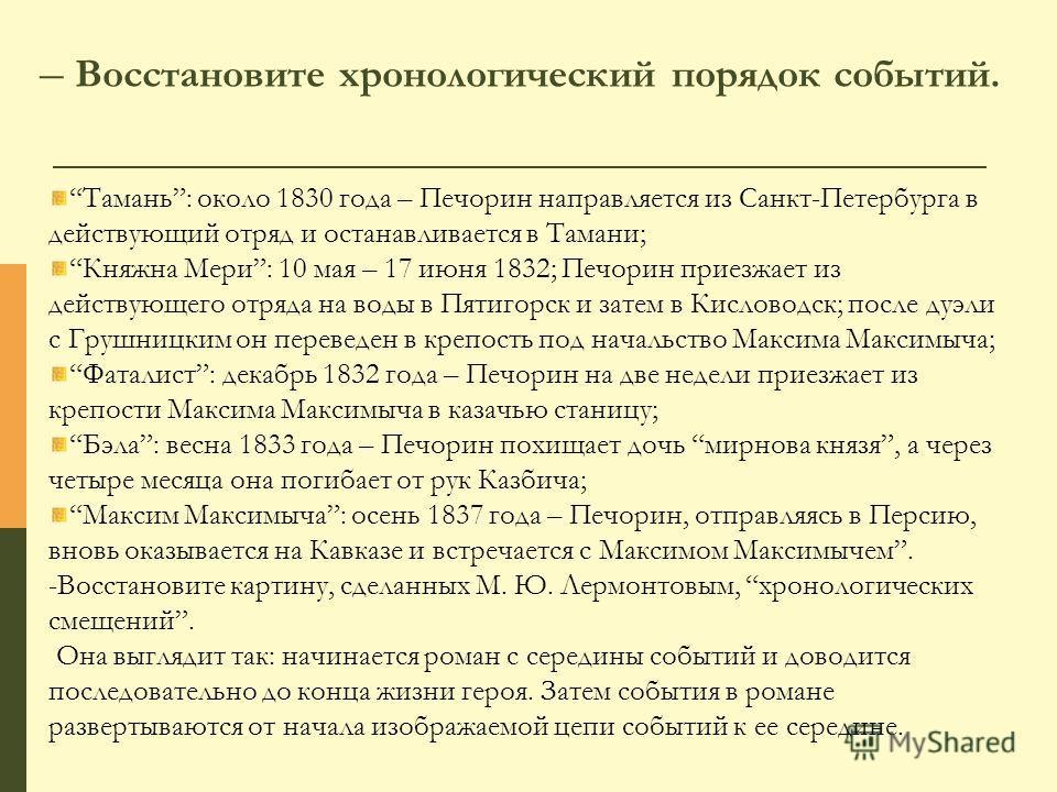 Тамань: около 1830 года – Печорин направляется из Санкт-Петербурга в действующий отряд и останавливается в Тамани; Княжна Мери: 10 мая – 17 июня 1832; Печорин приезжает из действующего отряда на воды в Пятигорск и затем в Кисловодск; после дуэли с Гр