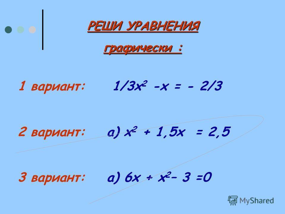 РЕШИ УРАВНЕНИЯ графически : 1 вариант: 1/3 х 2 -х = - 2/3 2 вариант: а) х 2 + 1,5 х = 2,5 3 вариант: а) 6 х + х 2 – 3 =0