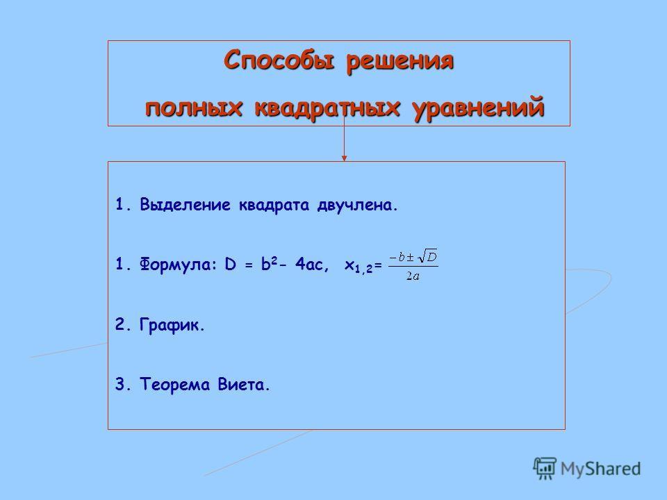Способы решения полных квадратных уравнений 1. Выделение квадрата двучлена. 1.Формула: D = b 2 - 4ac, x 1,2 = 2.График. 3. Теорема Виета.