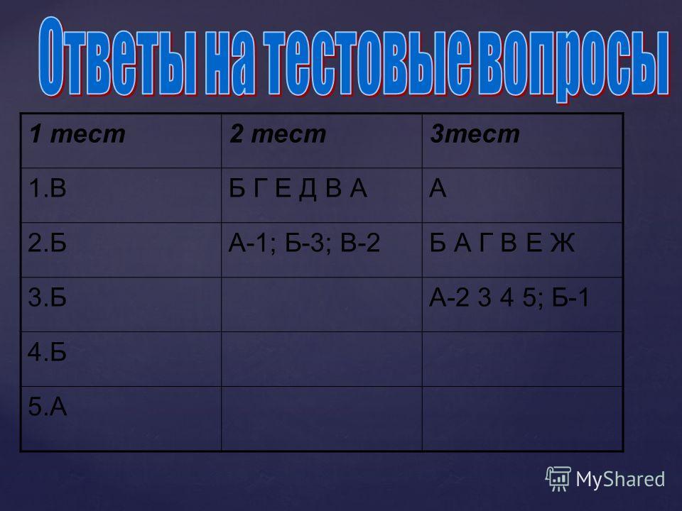 1 тест 2 тест 3 тест 1. ВБ Г Е Д В АА 2.БА-1; Б-3; В-2Б А Г В Е Ж 3.БА-2 3 4 5; Б-1 4. Б 5.А
