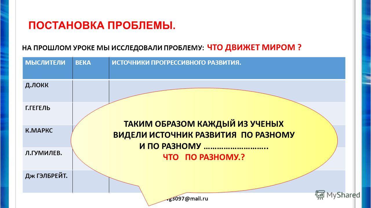 ВВЕДЕНИЕ evg3097@mail.ru ВВЕДЕНИЕ ПРИНЦИПЫ ПЕРИОДИЗАЦИИ В ИСТОРИИ. ЭТАПЫ РАЗВИТИЯ ЧЕЛОВЕЧЕСТВАЭТАПЫ РАЗВИТИЯ ЧЕЛОВЕЧЕСТВА. ПЕРЕОДИЗАЦИЯ НОВЕЙШЕЙ ИСТОРИИ.